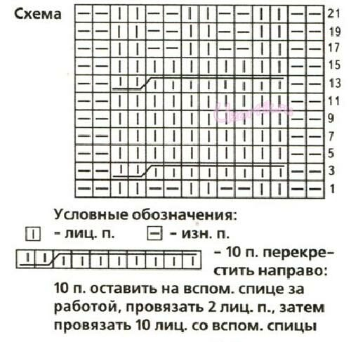 1520-1167005