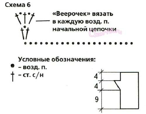 1515-7223230