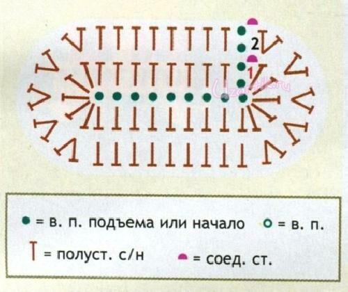 2515-3869293
