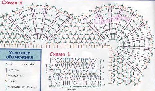 Схема основного узора и каймы