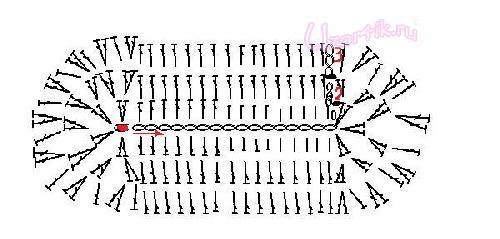 схема пинеток (подошва)