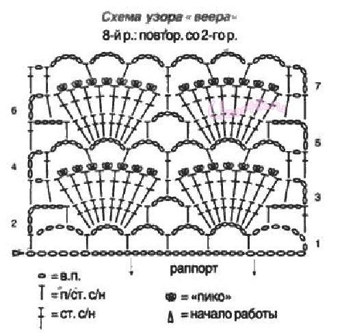 Вариант вязания узора Веера 2