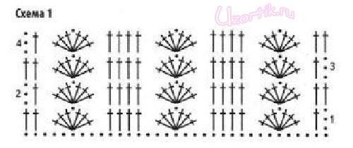 Схема вязания для платья 1