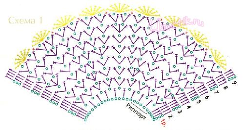 Схема кокетки сарафана
