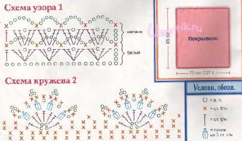 Размеры и схемы вязания для покрывала