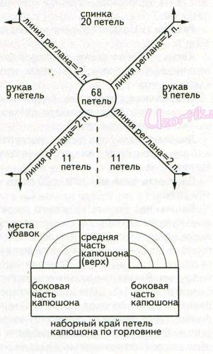 Схема вязания конверта