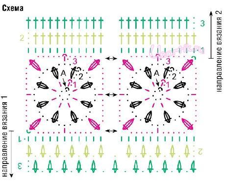 Схема вязания квадратных мотивов